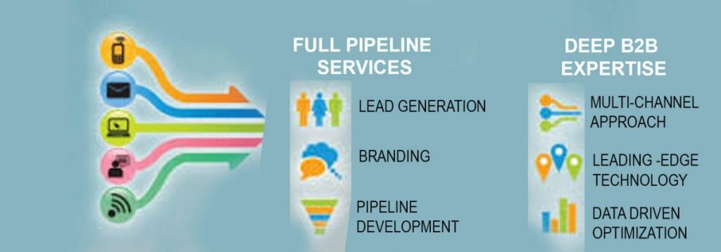 Lead Generation company in pune